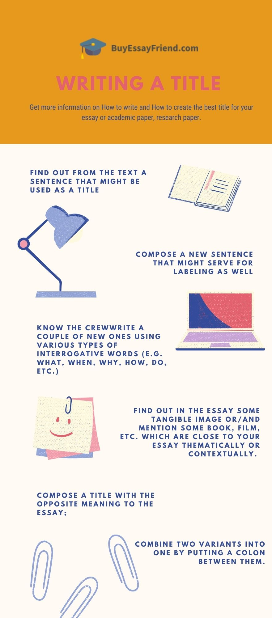 An infographic on How to write a better Title for an essay.